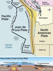 090827.Juan.de.Fuca.EQ